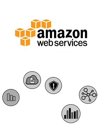 amazon web services logo with style